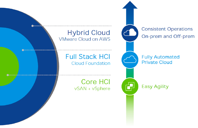journey-to-the-cloud