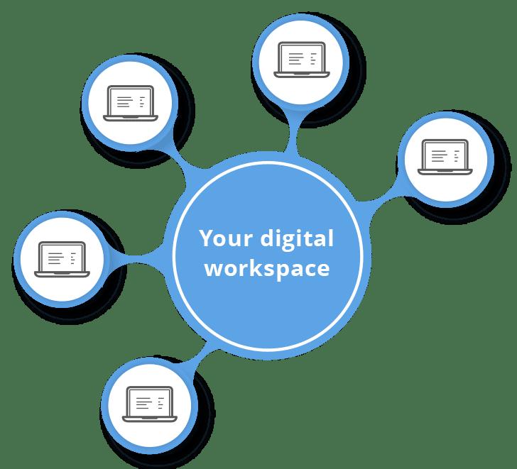 your-digital-workspace
